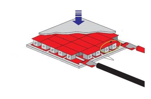 Termoelektrik-Sogutma-TEC-Unitesi-Nedir
